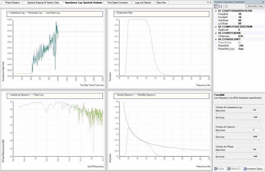 Log Spectrum Analysis diagram