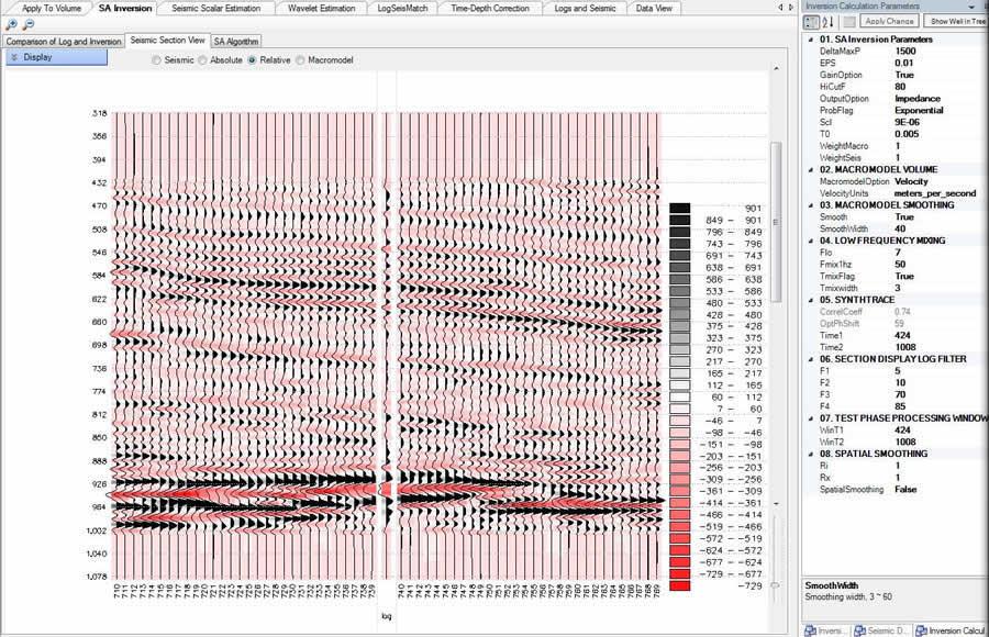 SA Inversion: Job Parameterisation diagram