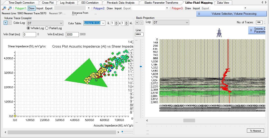 Coloured Inversion Log Calibration Software diagram